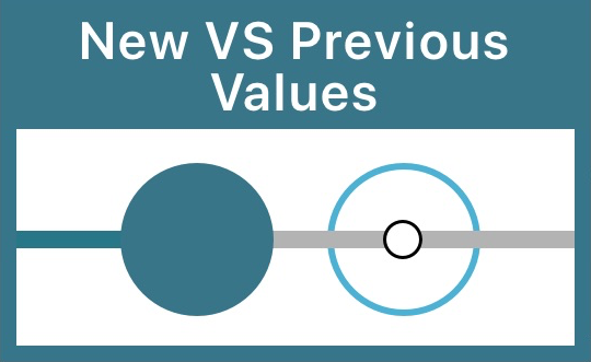 web-pe-previousvalues